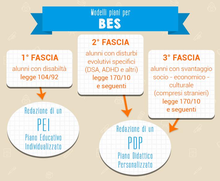 pdf Diálogos: